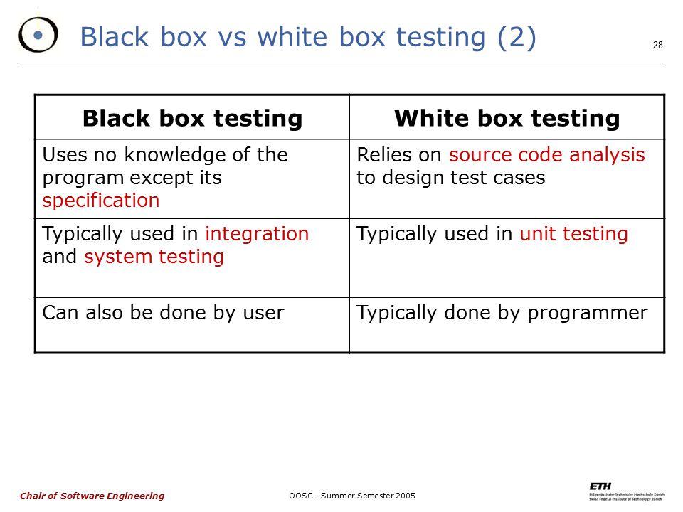 Knowledge Black Box Vs White Box Texting Viden Io
