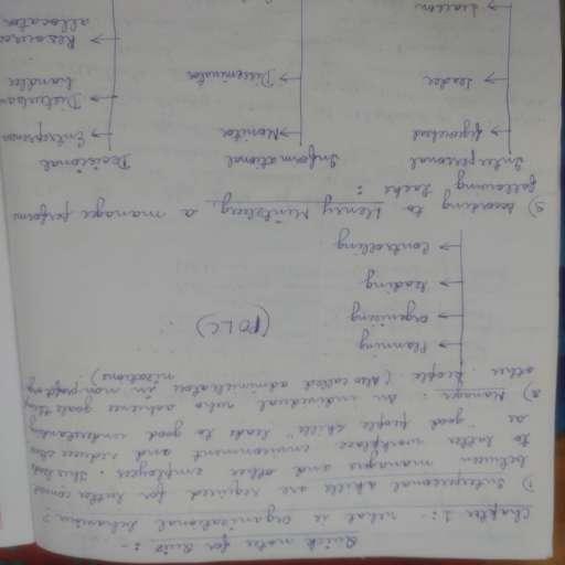 Behavior in Organisation-15326833779071050627344.jpg