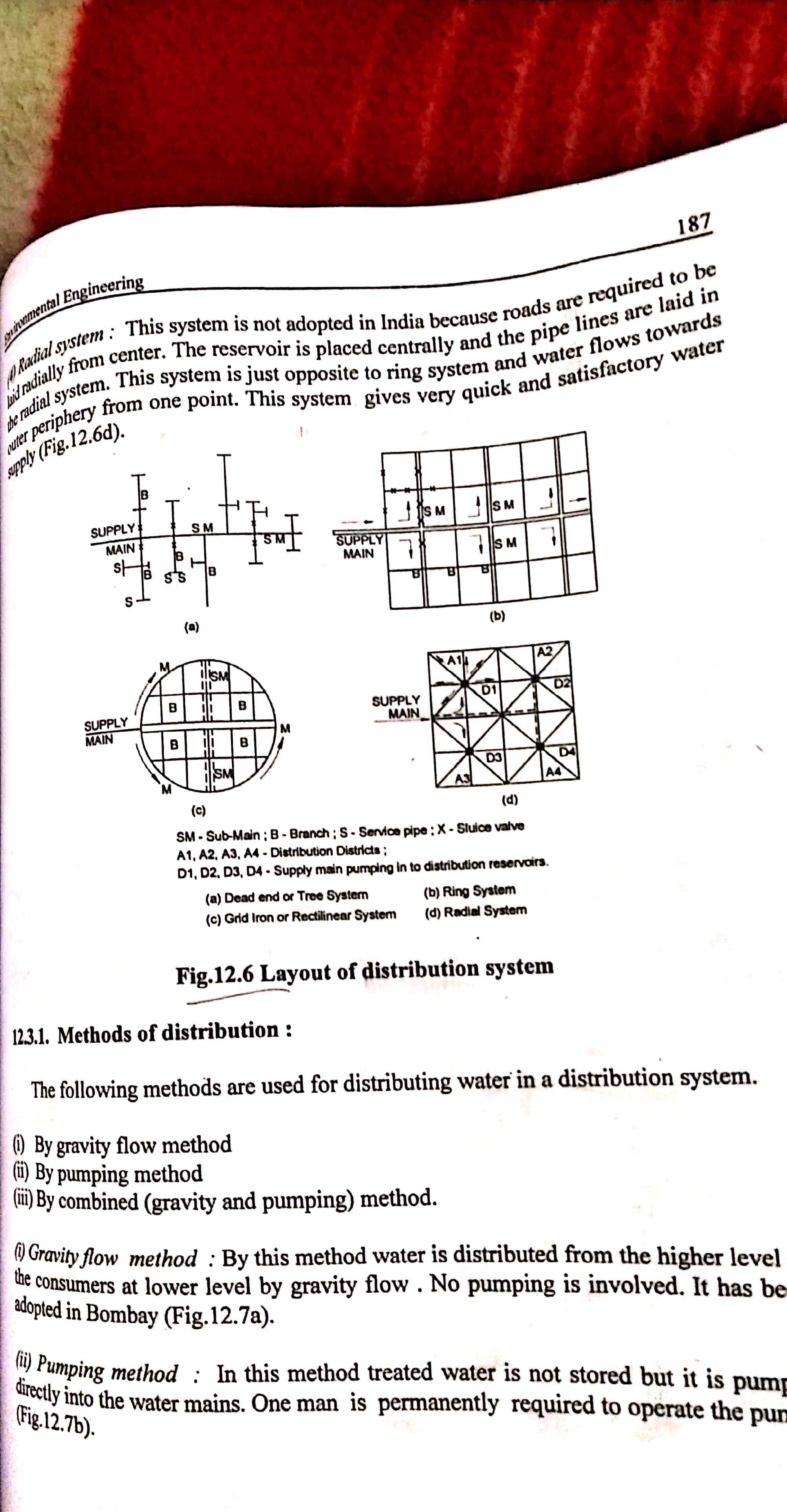 Method of Distribution -New Doc 2019-11-30 20.41.41_85.jpg