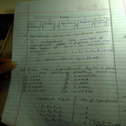 Computer Based Numerical and Statistical Technique-IMG_20161121_232403.jpg