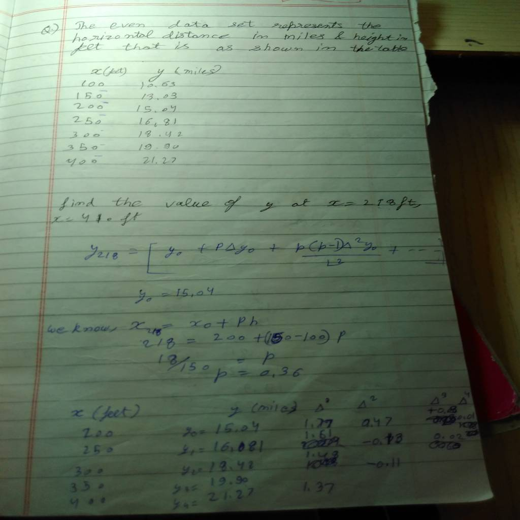 Computer Based Numerical and Statistical Technique-IMG_20161121_232716.jpg